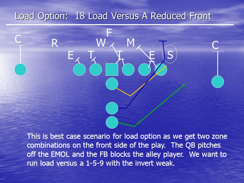 Load Option: 18 Load Versus A Reduced Front
