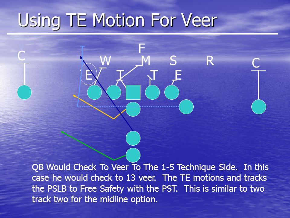 Using TE Motion For Veer