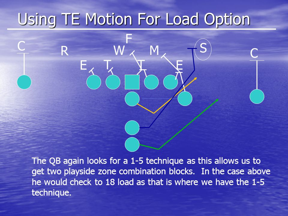 Using TE Motion For Load Option