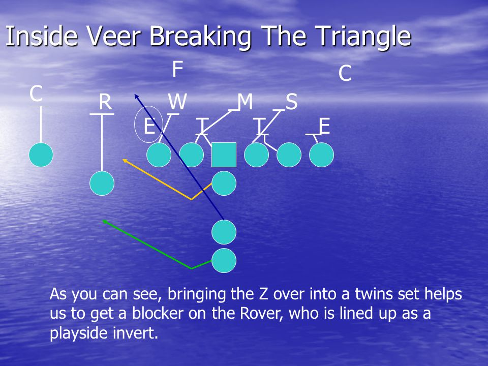 Inside Veer Breaking The Triangle