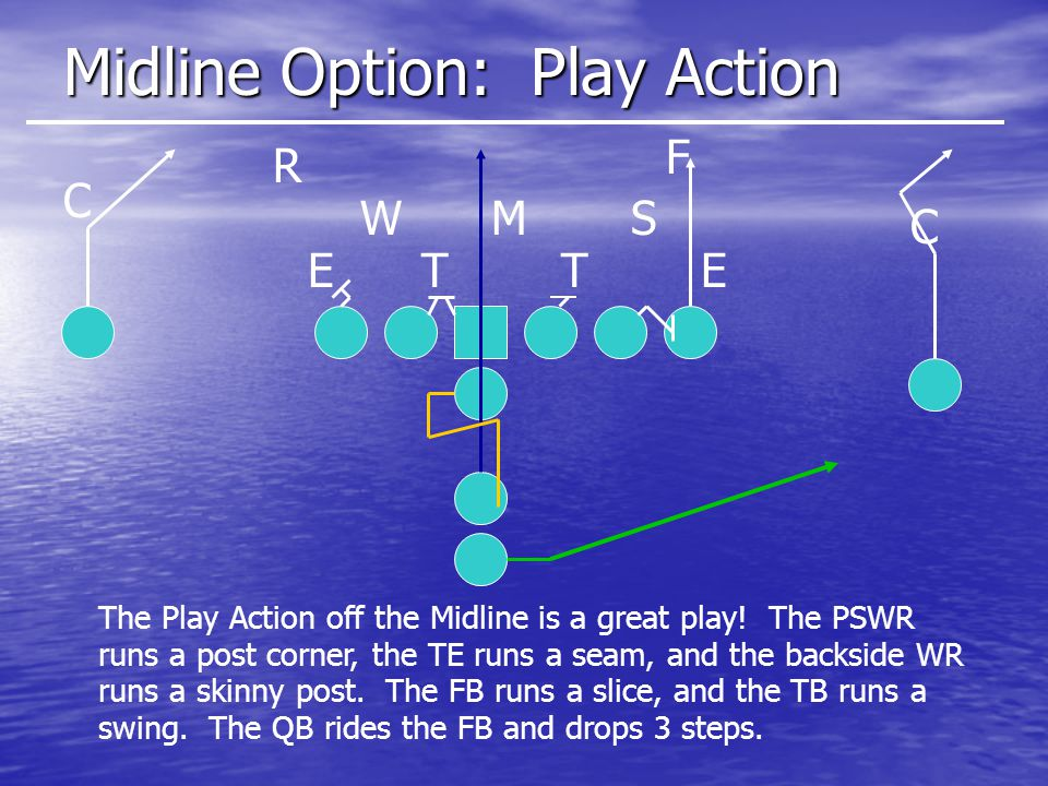 Midline Option: Play Action
