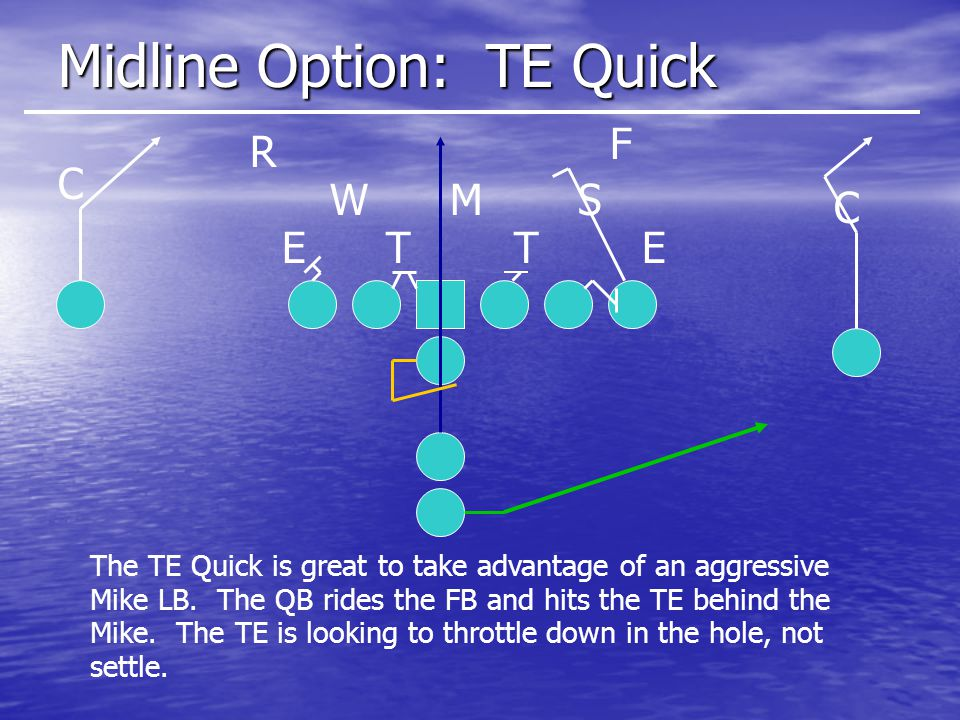 Midline Option: TE Quick