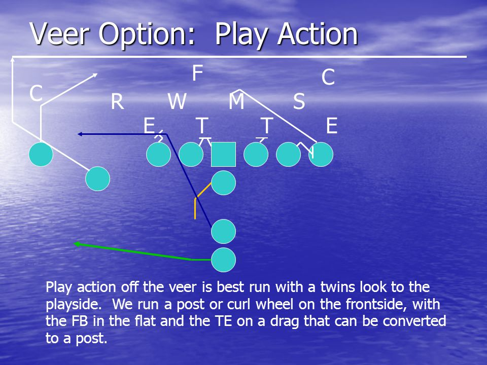 Veer Option: Play Action