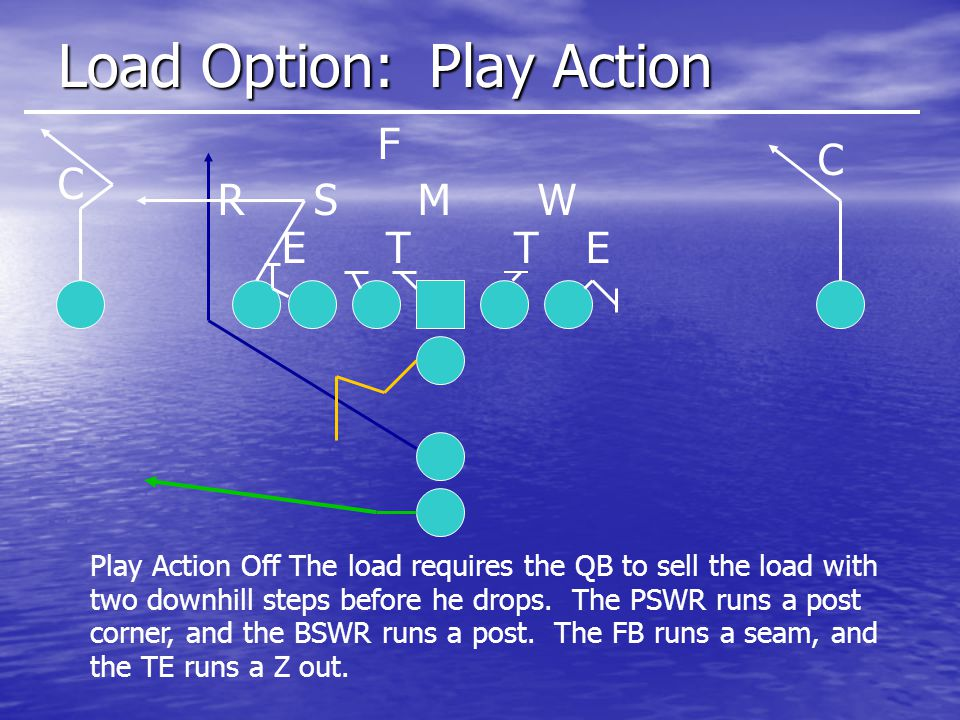 Load Option: Play Action
