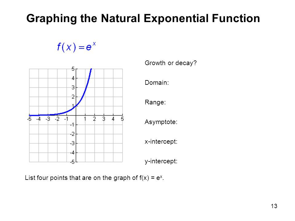 Graphing the Natural Exponential Function