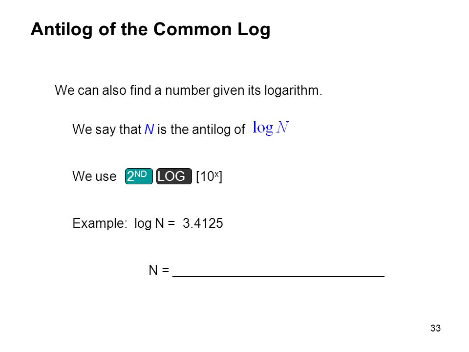 Antilog of the Common Log
