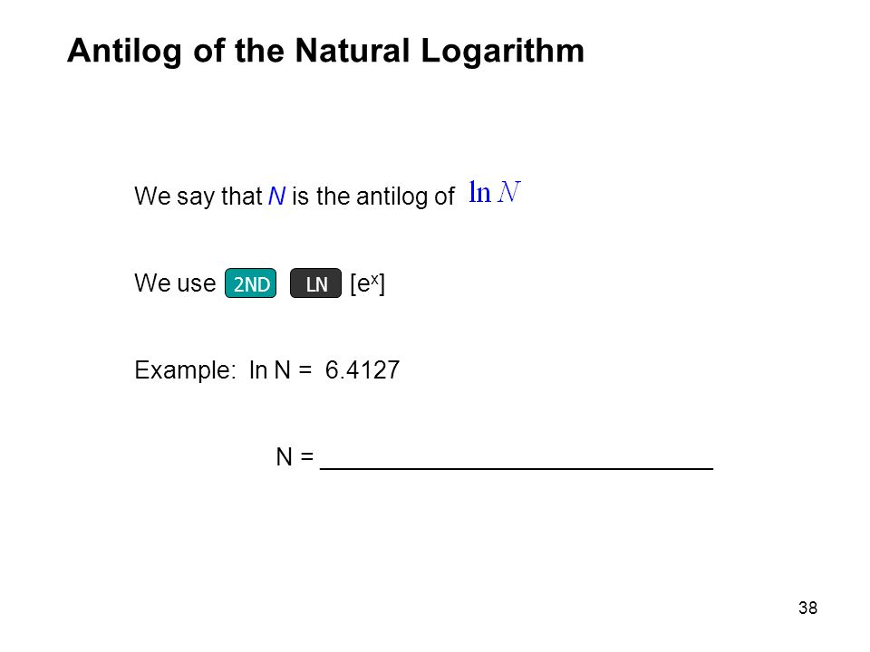 Antilog of the Natural Logarithm