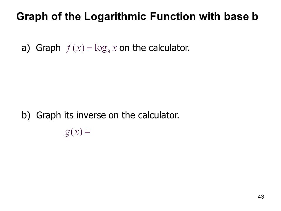 Graph of the Logarithmic Function with base b