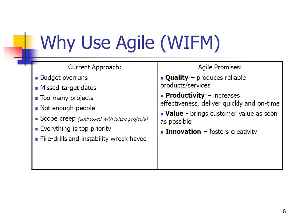 Presented to pmag l lowe g mays and j skinner april 19 for Why agile is better than waterfall