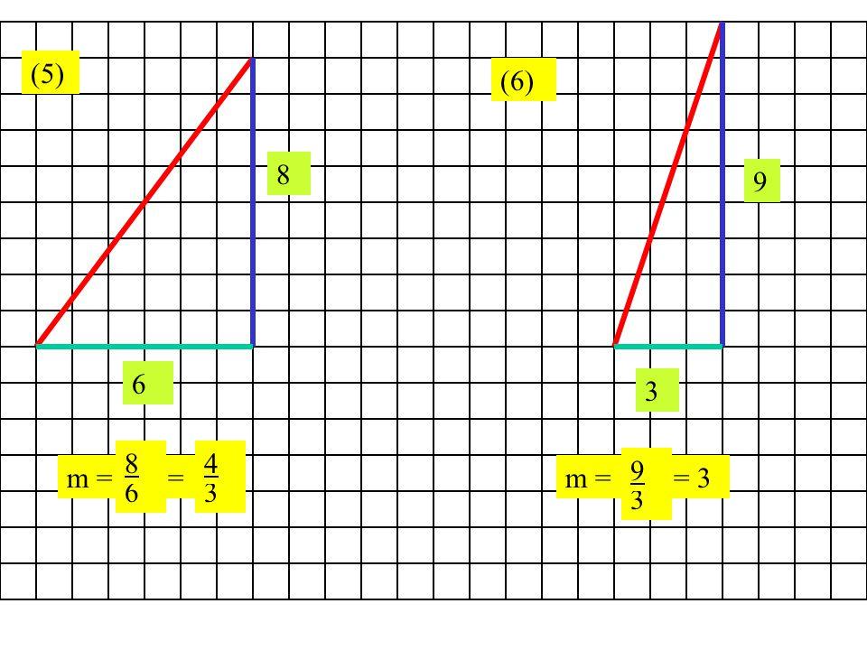 (6) (5) 8 9 6 3 8 4 9 m = = m = = 3 6 3 3