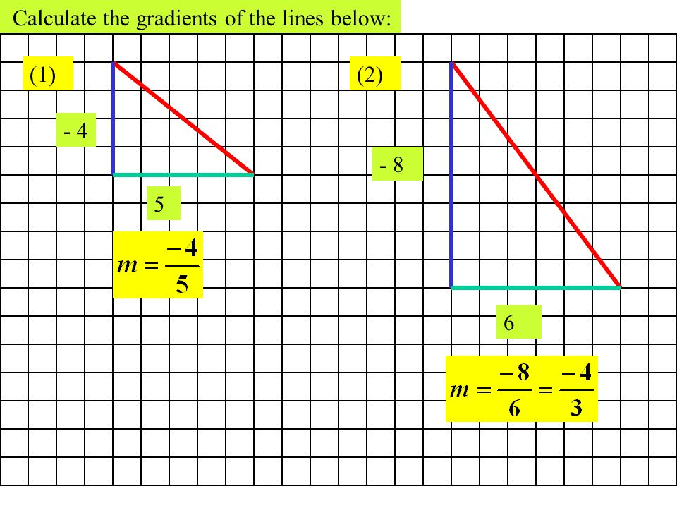 Calculate the gradients of the lines below: