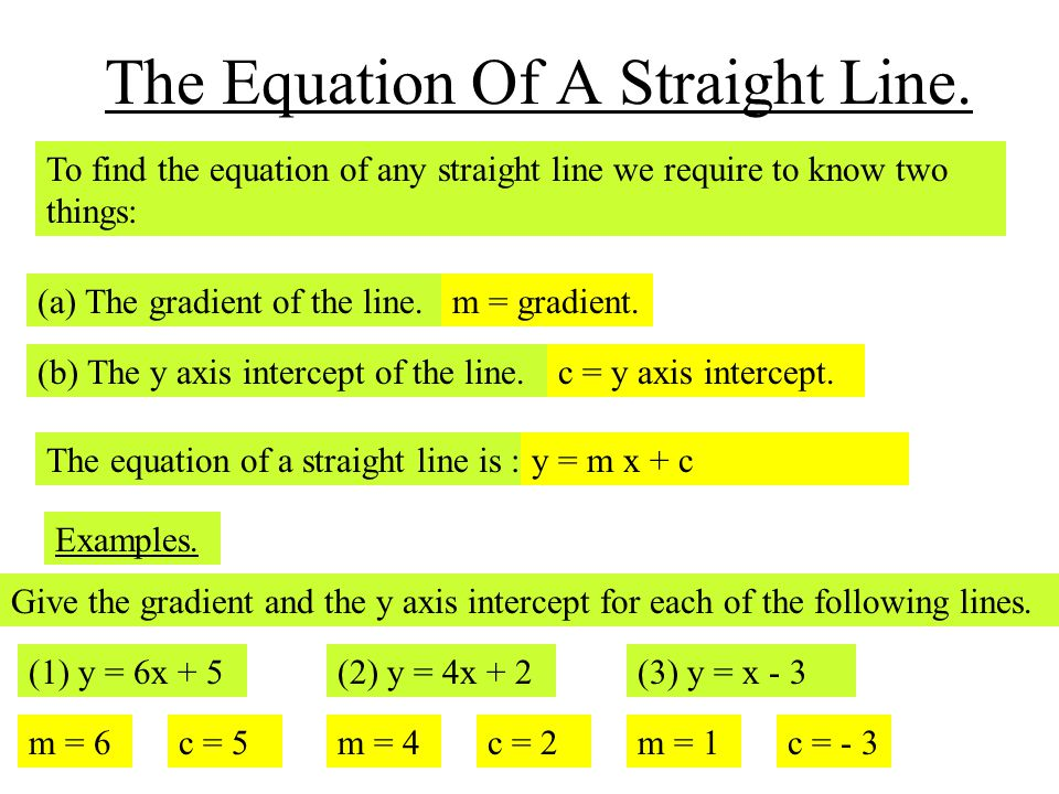 The Equation Of A Straight Line.