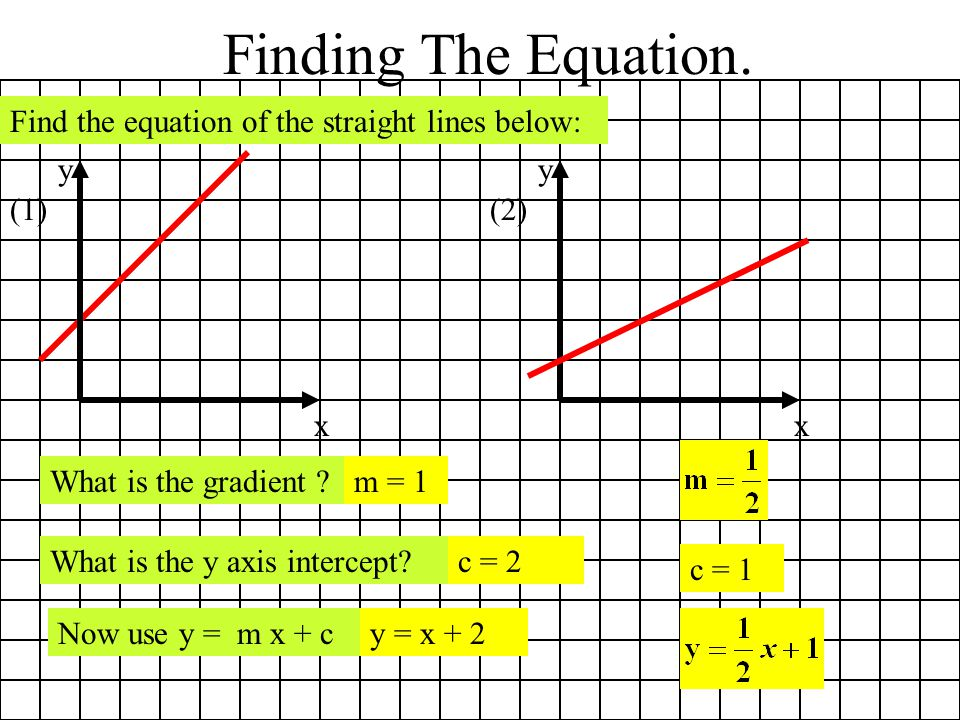 Finding The Equation. Find the equation of the straight lines below: x
