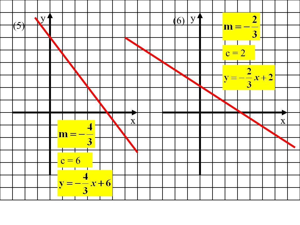 x y (5) (6) x y c = 2 c = 6