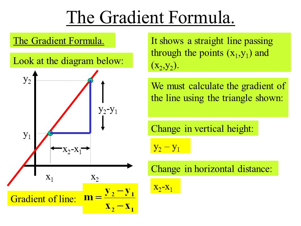 The Gradient Formula. The Gradient Formula.