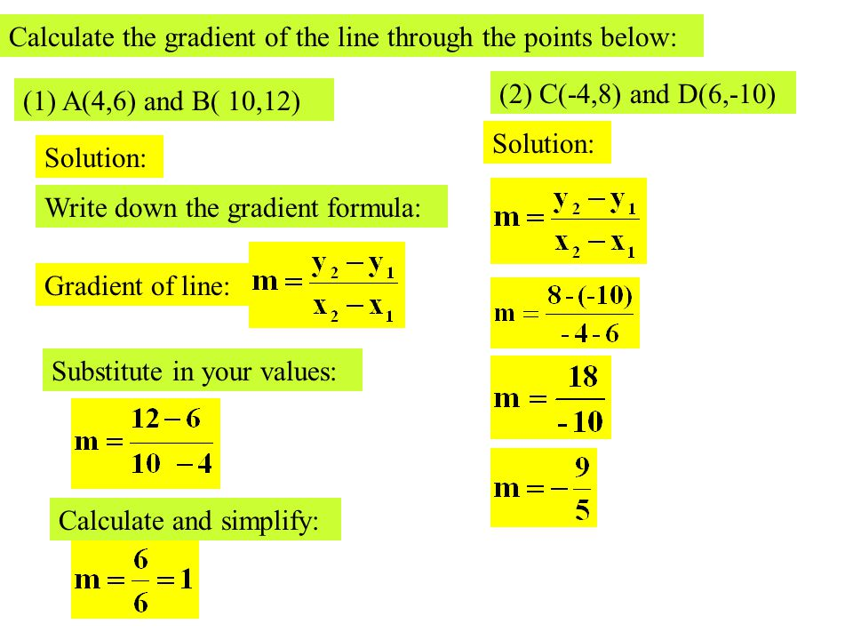Calculate the gradient of the line through the points below: