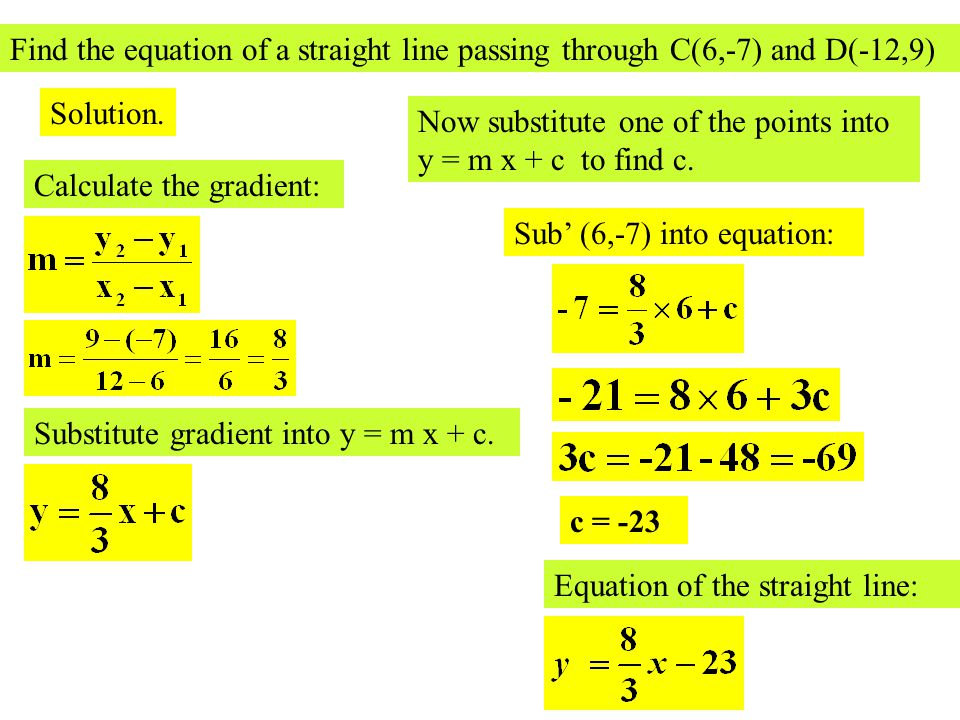 Find the equation of a straight line passing through C(6,-7) and D(-12,9)