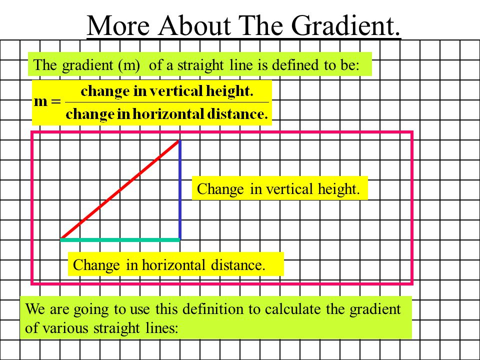 More About The Gradient.