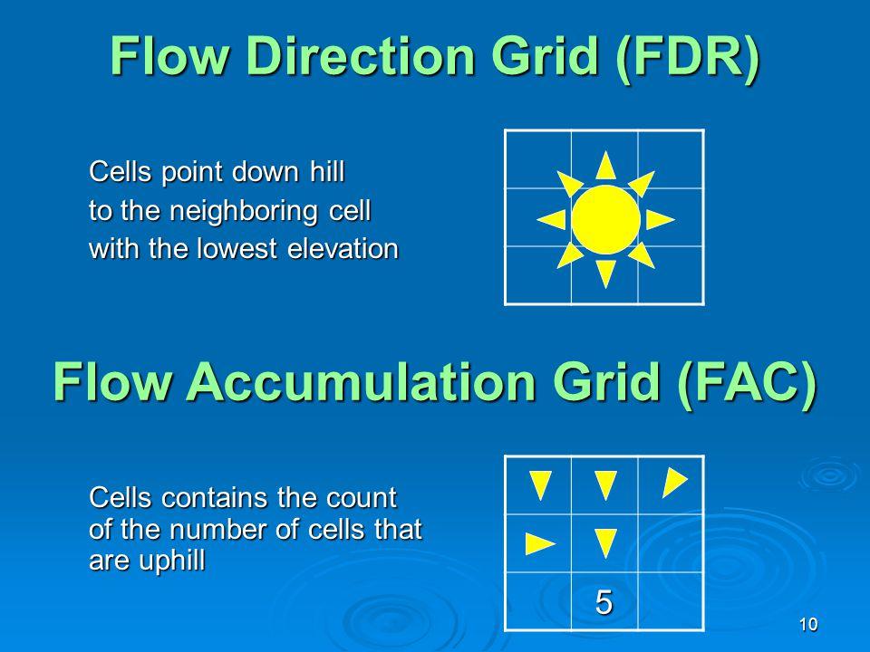 Flow Direction Grid (FDR)