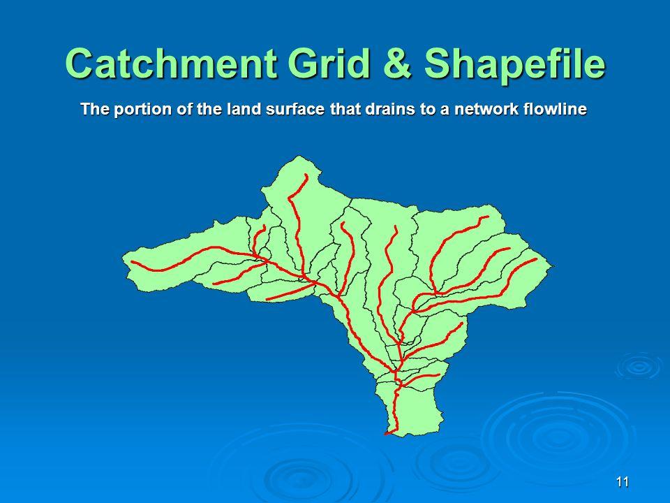 Catchment Grid & Shapefile