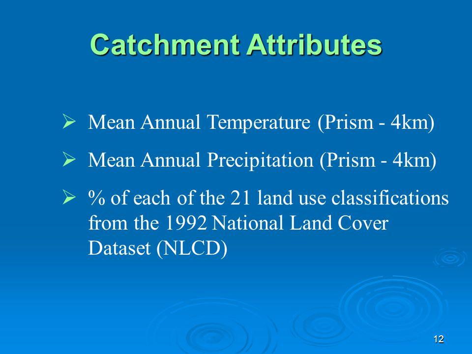 Catchment Attributes Mean Annual Temperature (Prism - 4km)