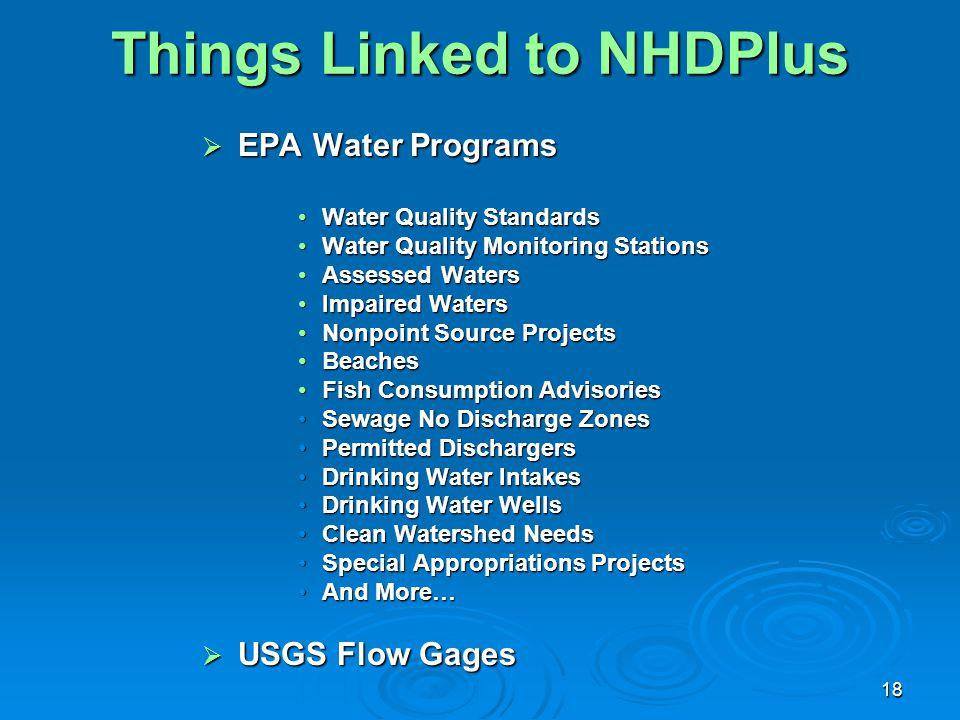 Things Linked to NHDPlus