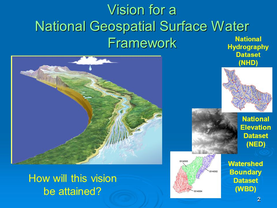Vision for a National Geospatial Surface Water Framework