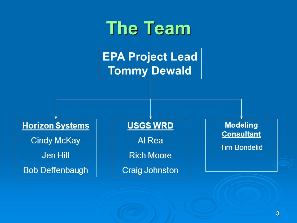 The Team EPA Project Lead Tommy Dewald Horizon Systems Cindy McKay