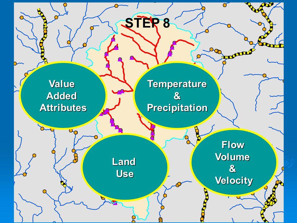 STEP 8 Value Added Attributes Temperature & Precipitation Flow Volume