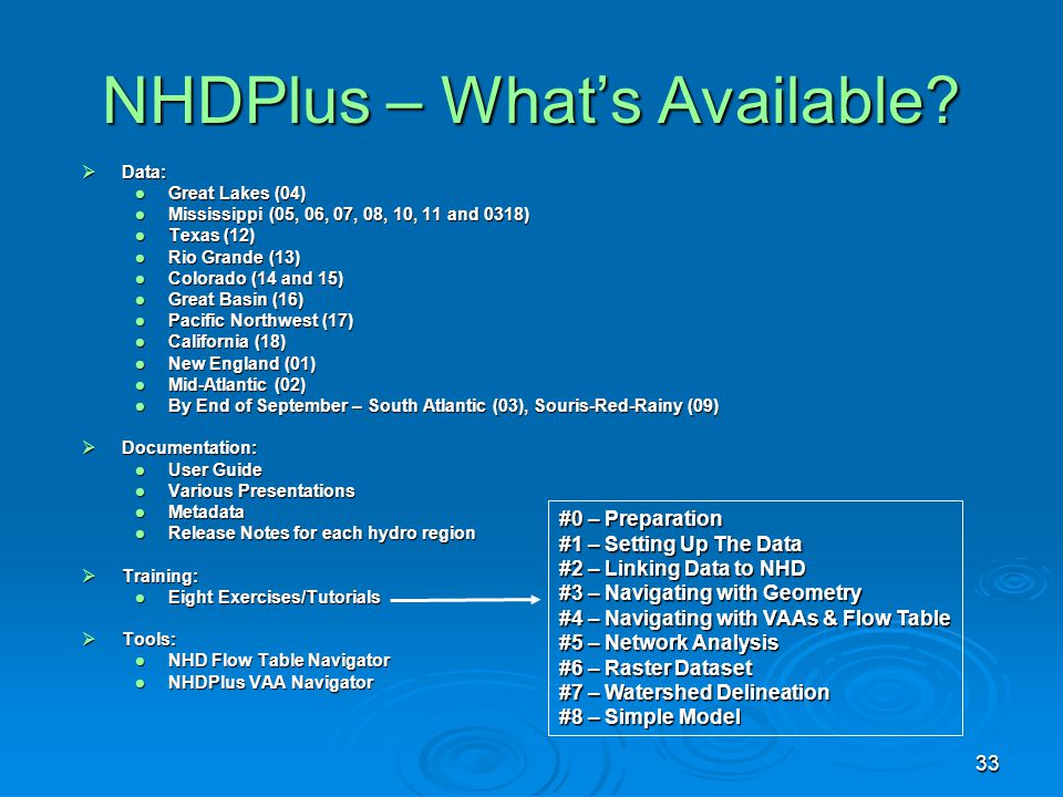 NHDPlus – What's Available