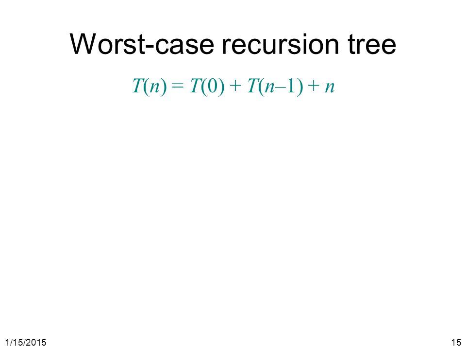 Worst-case recursion tree