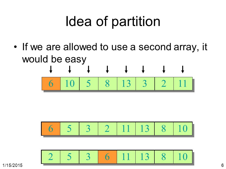 Idea of partition If we are allowed to use a second array, it would be easy. 6. 10. 5. 8. 13. 3.