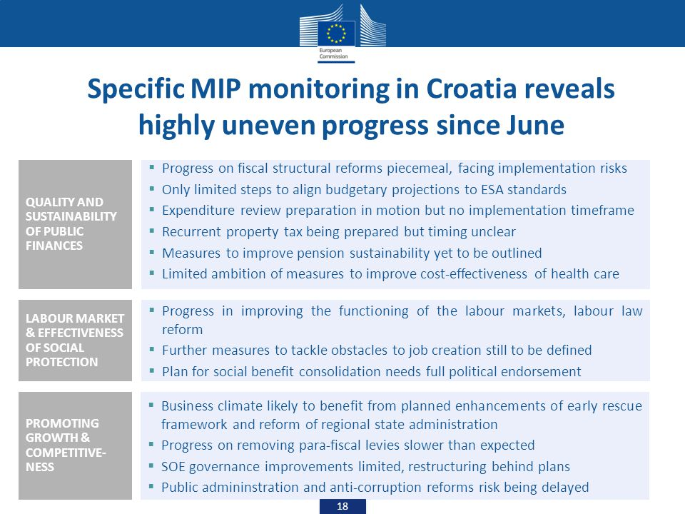 Specific MIP monitoring in Croatia reveals highly uneven progress since June