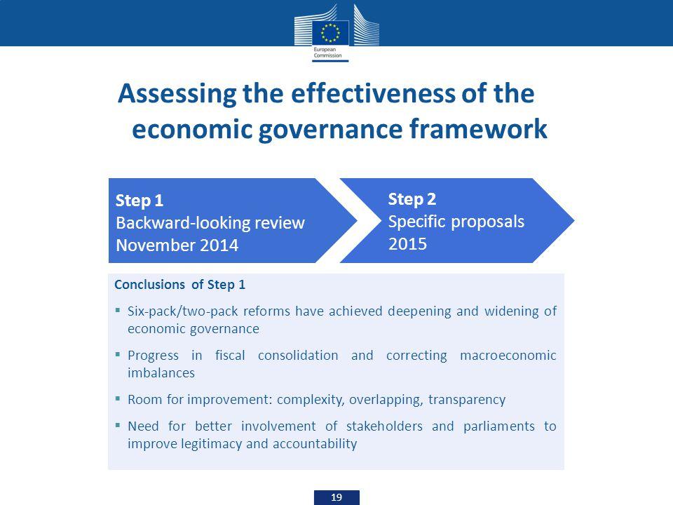 Assessing the effectiveness of the economic governance framework