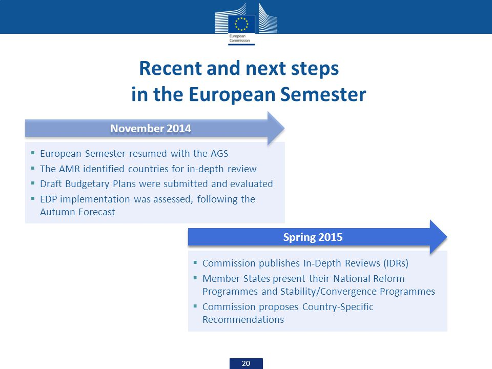 Recent and next steps in the European Semester
