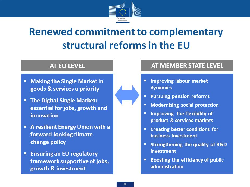 Renewed commitment to complementary structural reforms in the EU