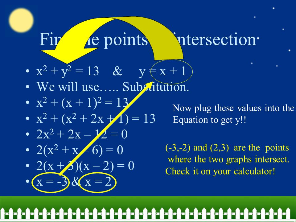 Find the points of intersection