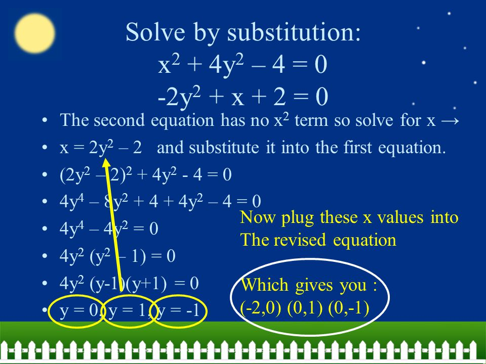 Solve by substitution: x2 + 4y2 – 4 = 0 -2y2 + x + 2 = 0