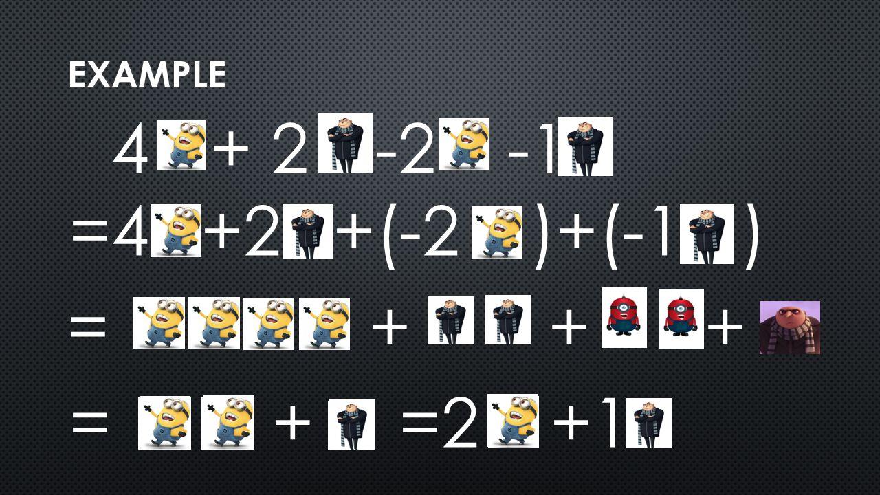 4 + 2 -2 -1 =4 +2 +(-2 )+(-1 ) = + + + = + =2 +1 Example Good Movies