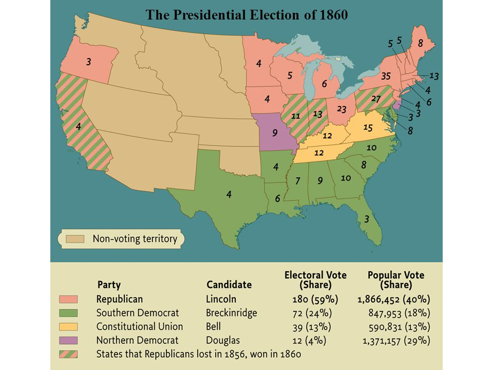 The Presidential Election of 1860 • pg. 495