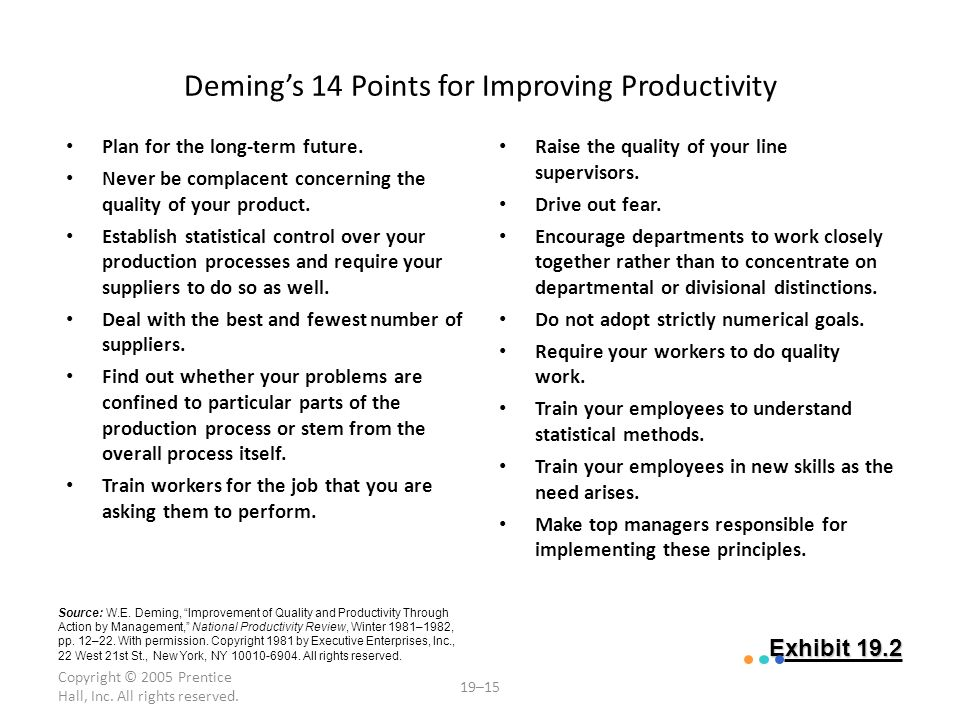 Deming's 14 Points for Improving Productivity