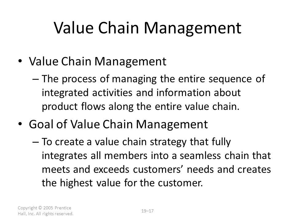 Value Chain Management