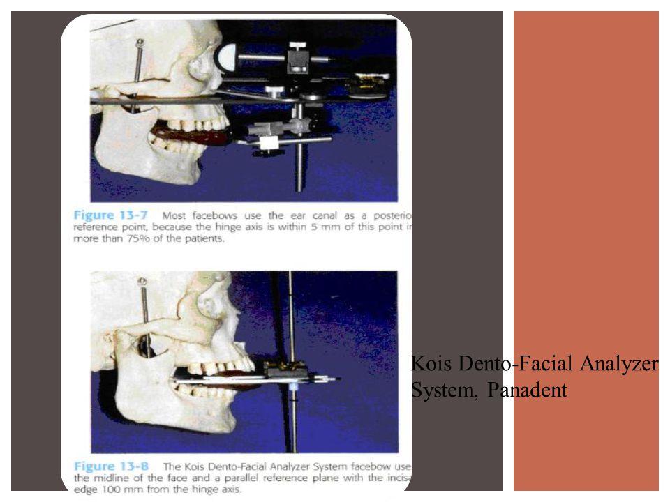 Kois Dento-Facial Analyzer System, Panadent