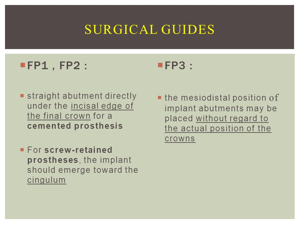 SURGICAL GUIDES FP1 , FP2 : FP3 :