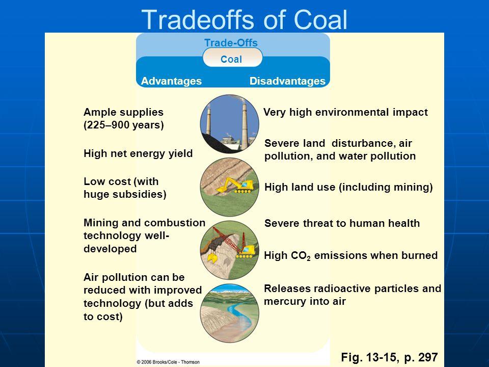 Tradeoffs of Coal Fig. 13-15, p. 297 Trade-Offs Advantages