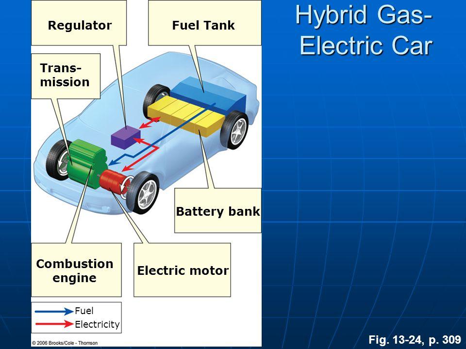 Hybrid Gas-Electric Car