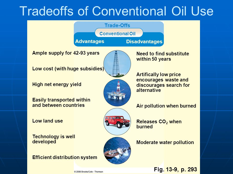 Tradeoffs of Conventional Oil Use