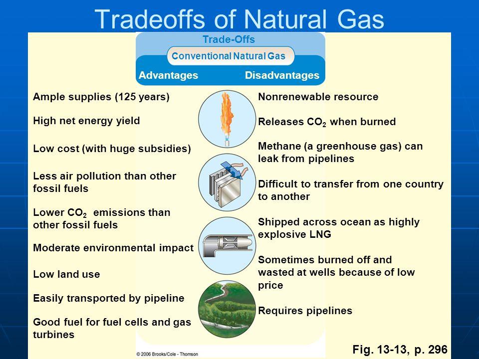 Tradeoffs of Natural Gas