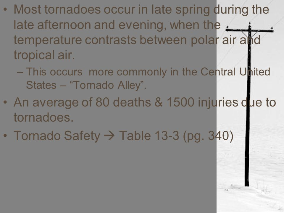 An average of 80 deaths & 1500 injuries due to tornadoes.