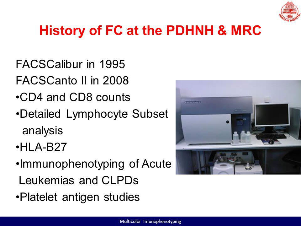History of FC at the PDHNH & MRC